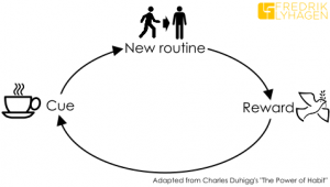 Replace the old routine with a new